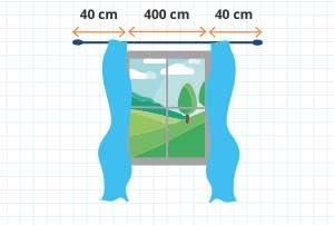 https://www.railsopmaat.nl/meetinstructie-gordijnrails-breedte-gordijnrail-rekensom.jpg